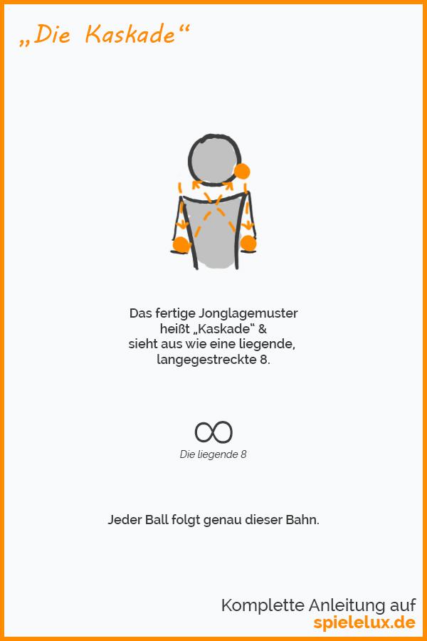 jonglieren-lernen-Muster-Kaskade