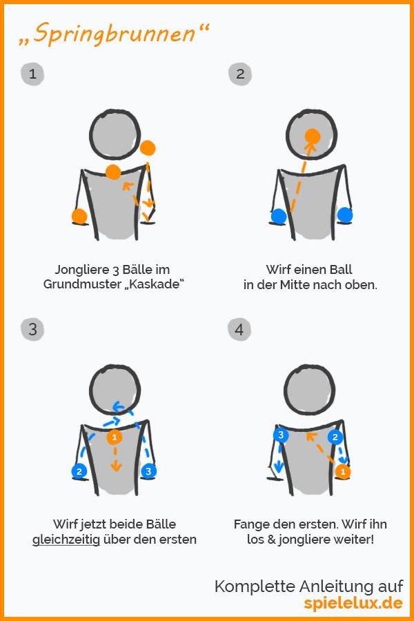 jonglieren-tricks-springbrunnen