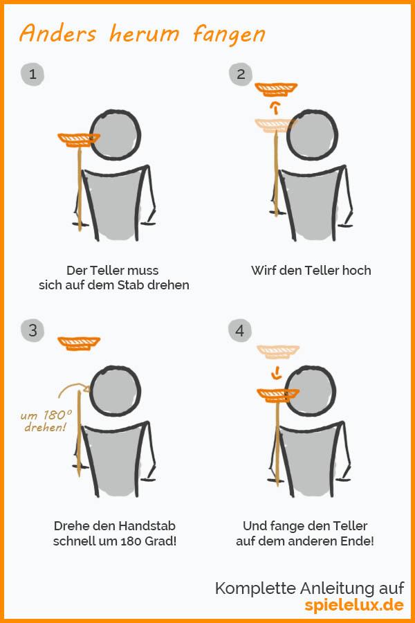 jonglierteller-trick-falschherum-fangen