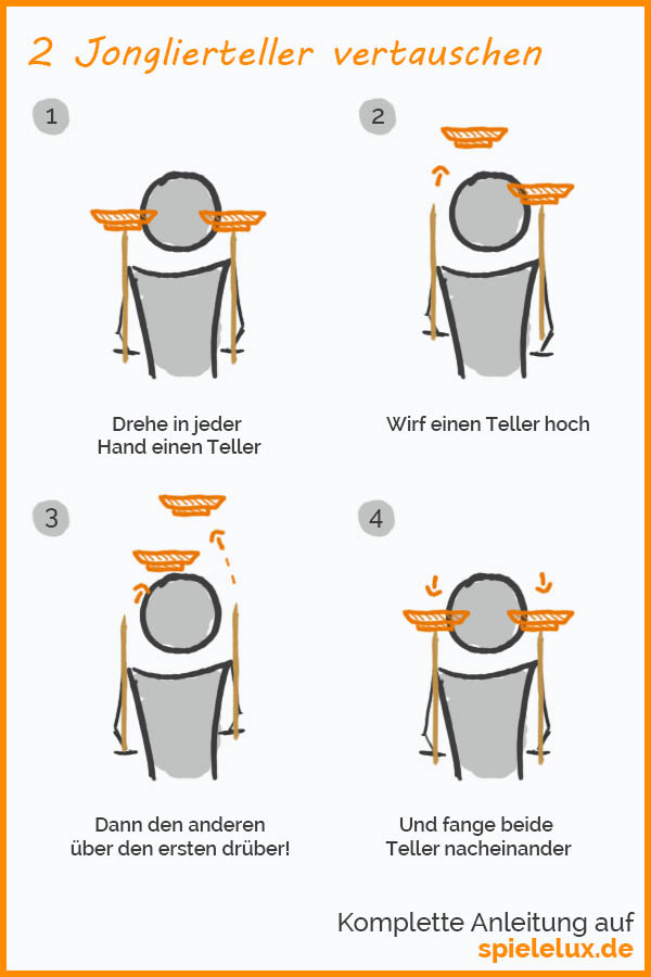 jonglierteller-trick-zwei-teller-vertauschen